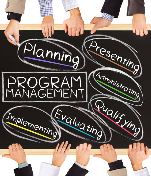 PROGRAM MANAGEMENT concept words Photo of business hands holding blackboard and writing PROGRAM MANAGEMENT concept administrate stock pictures, royalty-free photos & images