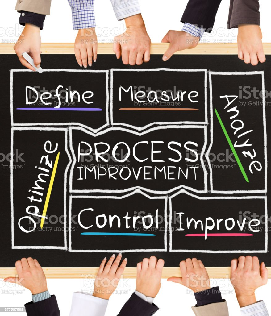 PROCESS IMPROVEMENT concept words royalty-free stock photo