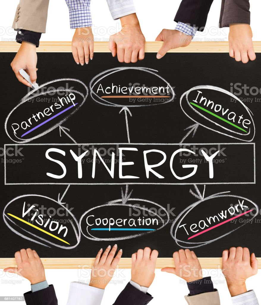 SYNERGY concept words royalty-free stock photo