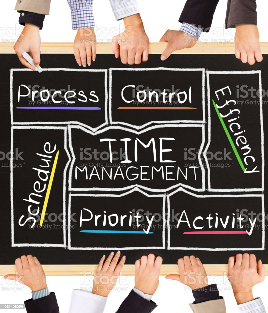TIME MANAGEMENT concept words royalty-free stock photo