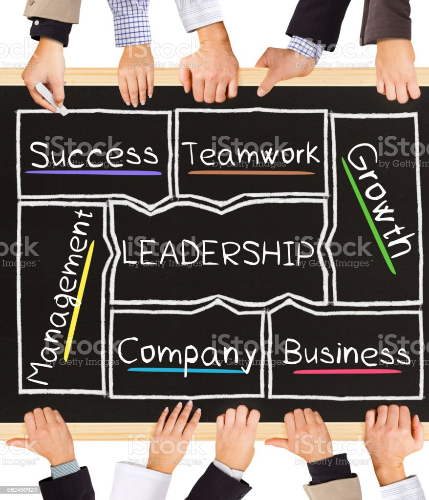 LEADERSHIP concept words royalty-free stock photo