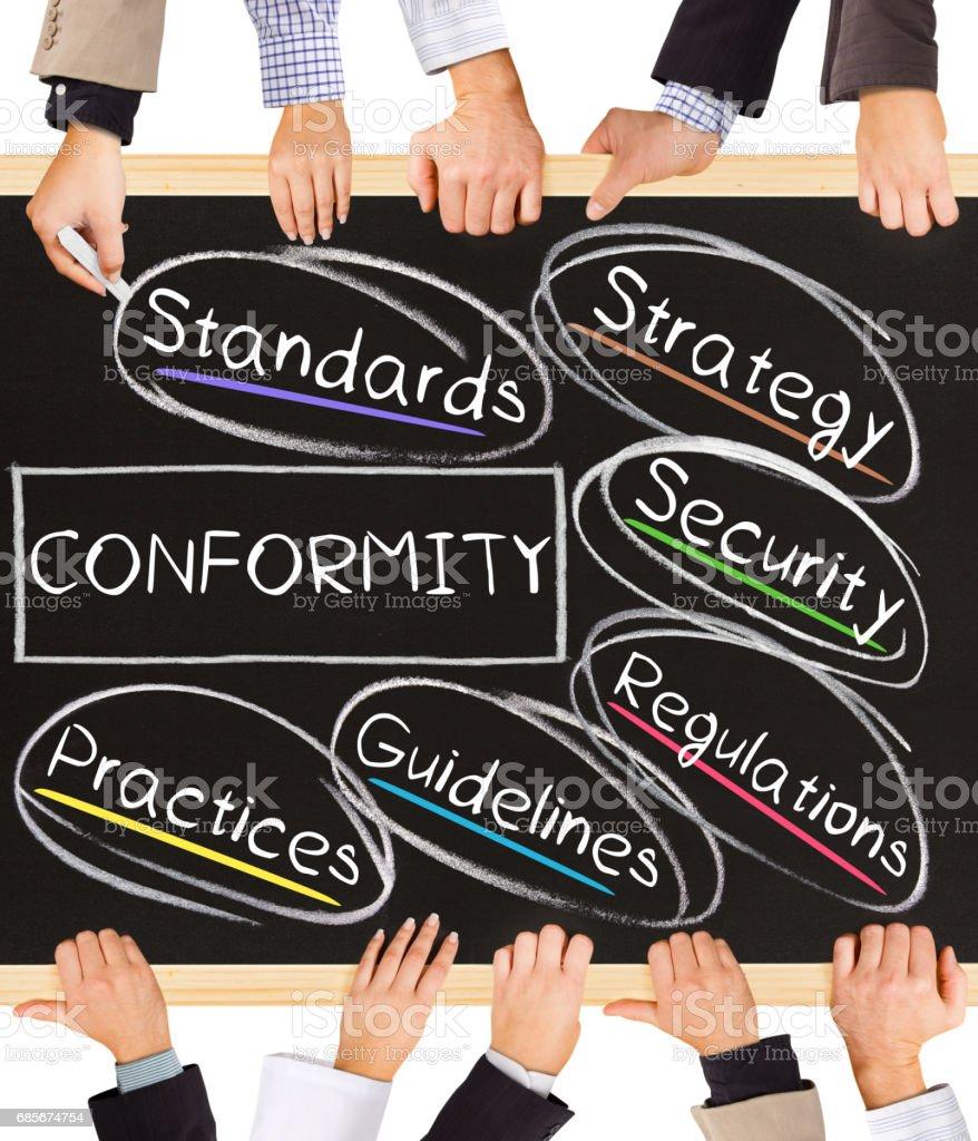 CONFORMITY concept words royalty-free stock photo