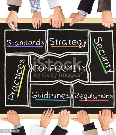 istock CONFORMITY concept words 691189698