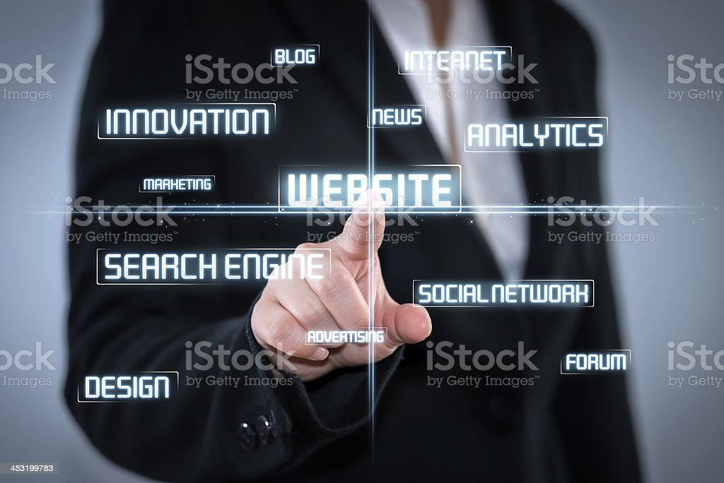 WEBSITE Concepts royalty-free stock photo