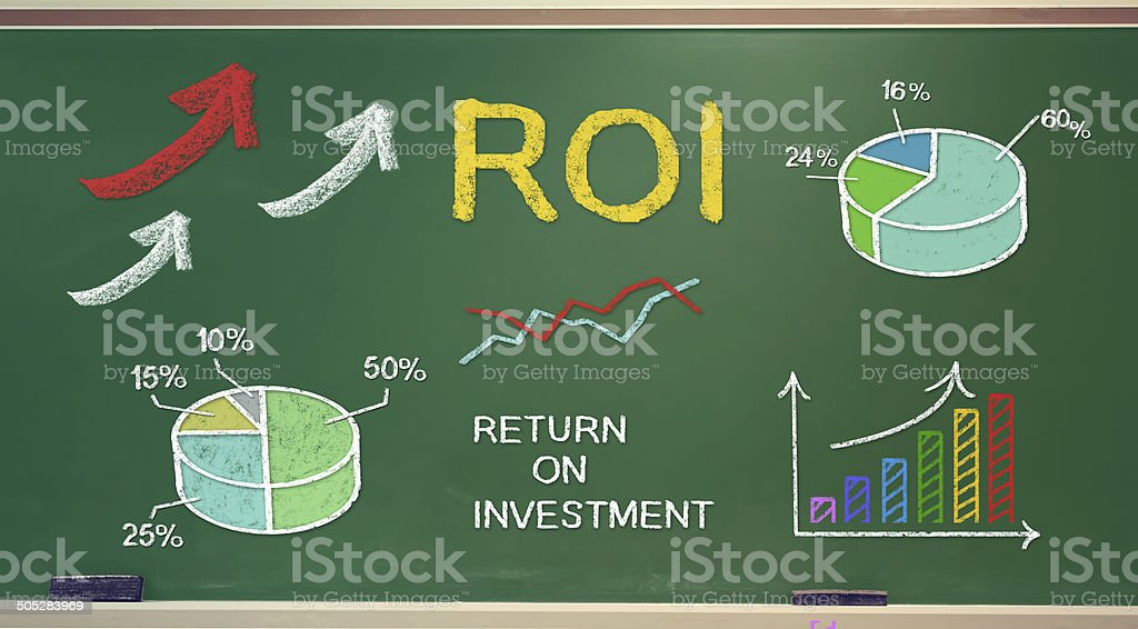 ROI (return on investment) concepts stock photo