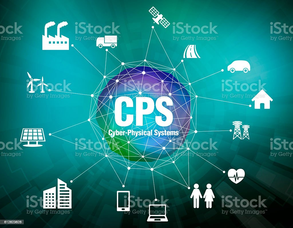 CPS(Cyber-Physical Systems) conceptual abstract image visual - Photo