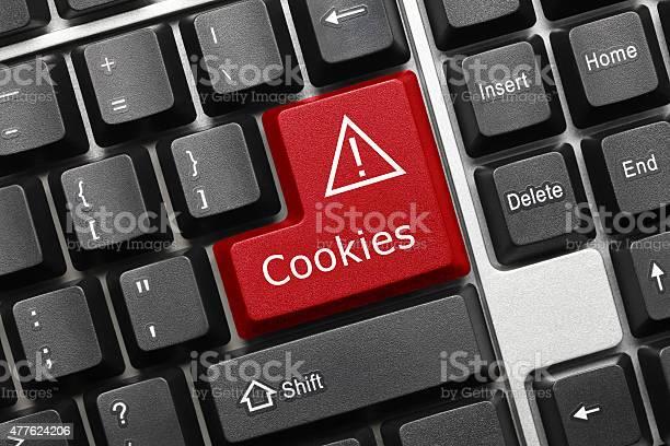 Conceptual keyboard cookies picture id477624206?b=1&k=6&m=477624206&s=612x612&h=hjfkjvofatv sjbk5ao7rbfstdbud8hvomgrdiyxcm8=