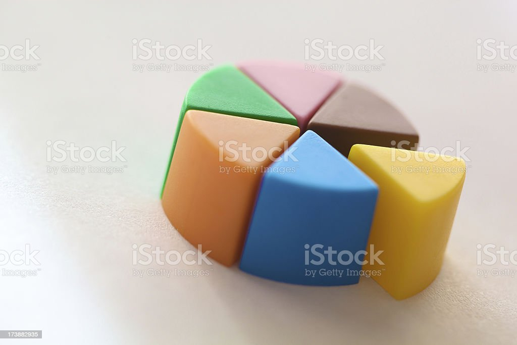 A conceptual picture of percentage represented by colors stock photo