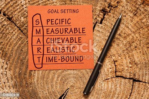 istock Conceptual SMART Goals (Specific, Measurable, Achievable, Realistic, Time-bound) 478432418
