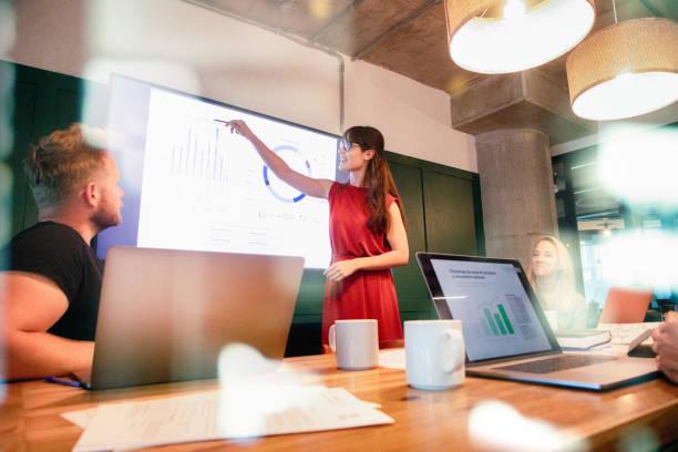 Selbstbewusste Geschäftsfrau präsentiert vierteljährliche Fortschritte bei Meetings mit einem großen Bildschirm – Foto