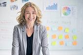 Confident businesswoman against whiteboard