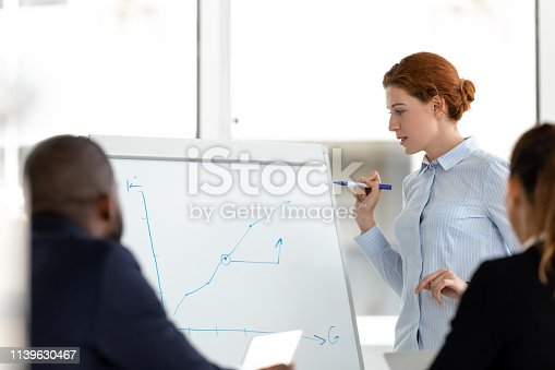 1031235468 istock photo Confident female business coach giving presentation to colleagues 1139630467