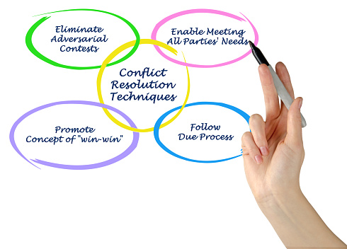 Conflict Resolution Techniques Stock Photo - Download Image Now