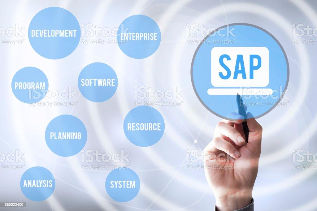 Verbindungen Stift Touch SAP – Foto