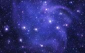 Constellations. Virgo (zodiacal)