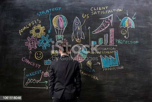 Businessman looking at business plan drawn on blackboard