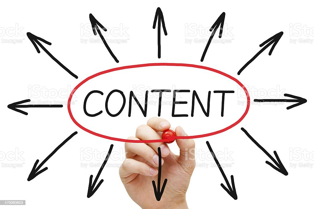 Content Arrows Concept stock photo