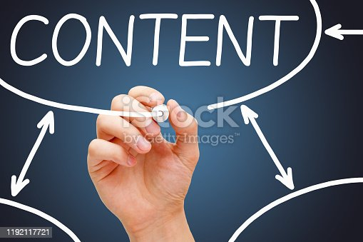 881845218istockphoto Content Flow Chart Concept Dark Background 1192117721