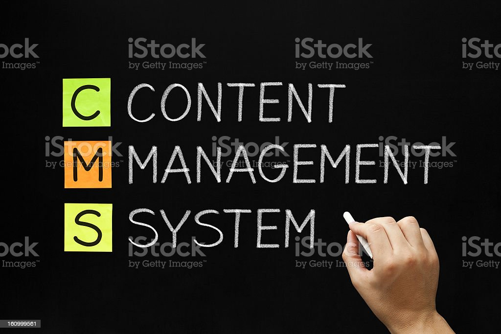 Content Management System Acronym royalty-free stock photo