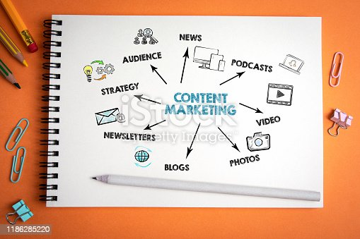 Content Marketing. News, social media, websites and advertising concept. Handwriitng text in the notebook