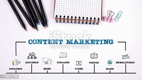 istock Content Marketing. News, social media, websites and advertising concept 1188241266