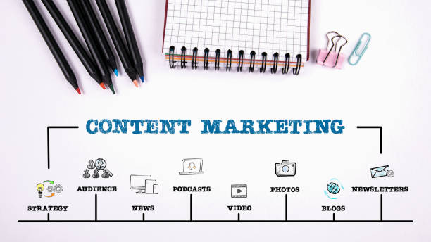 Content Marketing. Nachrichten, Social Media, Websites und Werbekonzept – Foto