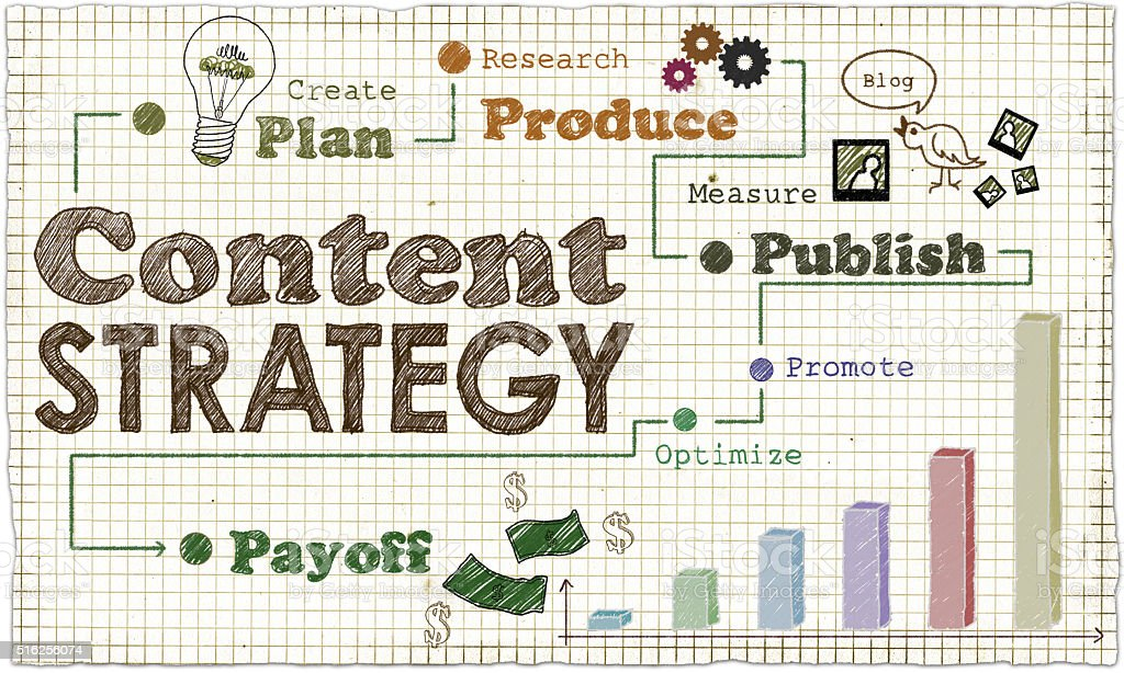 Content Marketing Strategy Illustration stock photo