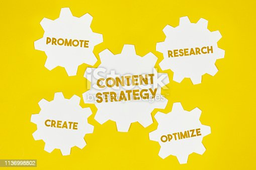 istock Content Strategy gears concept 1136998802