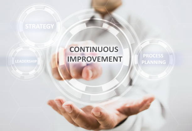Continuous Improvement Concept Continuous Improvement Concept On Virtual Screen leaning stock pictures, royalty-free photos & images
