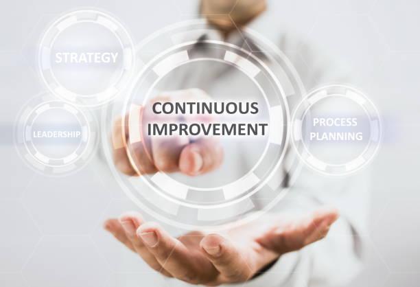 Continuous Improvement Concept Continuous Improvement Concept On Virtual Screen improvement stock pictures, royalty-free photos & images