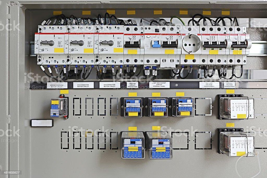 Control Panel – Foto