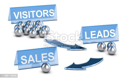 istock Conversion Marketing. Convert Website Visitors Into Sales Leads or Customers. 1169179055