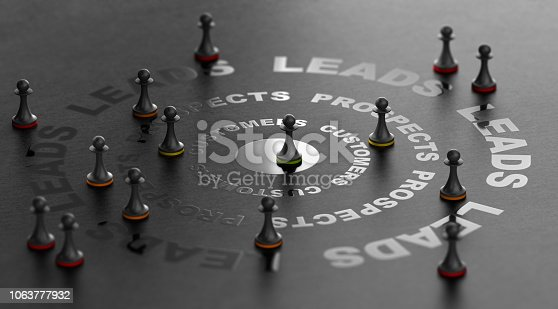 istock Convert Leads into Customers and Sales, Inbound Marketing Concept 1063777932
