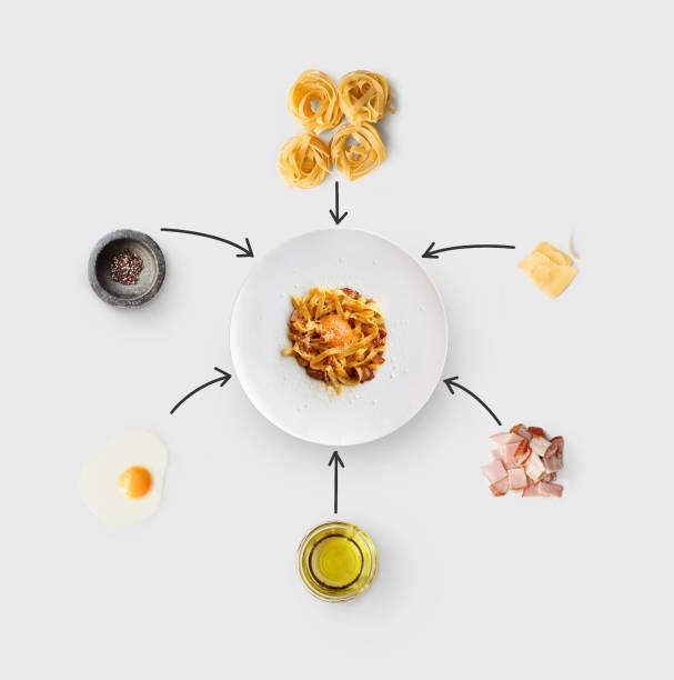 Ingrédients pour la cuisine italienne, carbonara, isolé sur blanc de cuisine - Photo