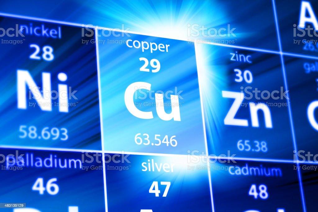 Copper Cu Periodic Table stock photo