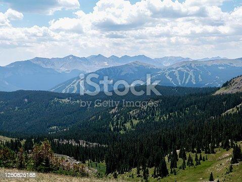 Distant summer view of Copper Mountain Sky Resort, Colorado