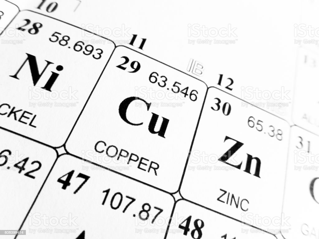 Copper on the periodic table of the elements stock photo istock copper on the periodic table of the elements royalty free stock photo urtaz Choice Image