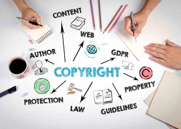 concept de copyright. graphique avec des mots clés et des icônes - marque déposée photos et images de collection