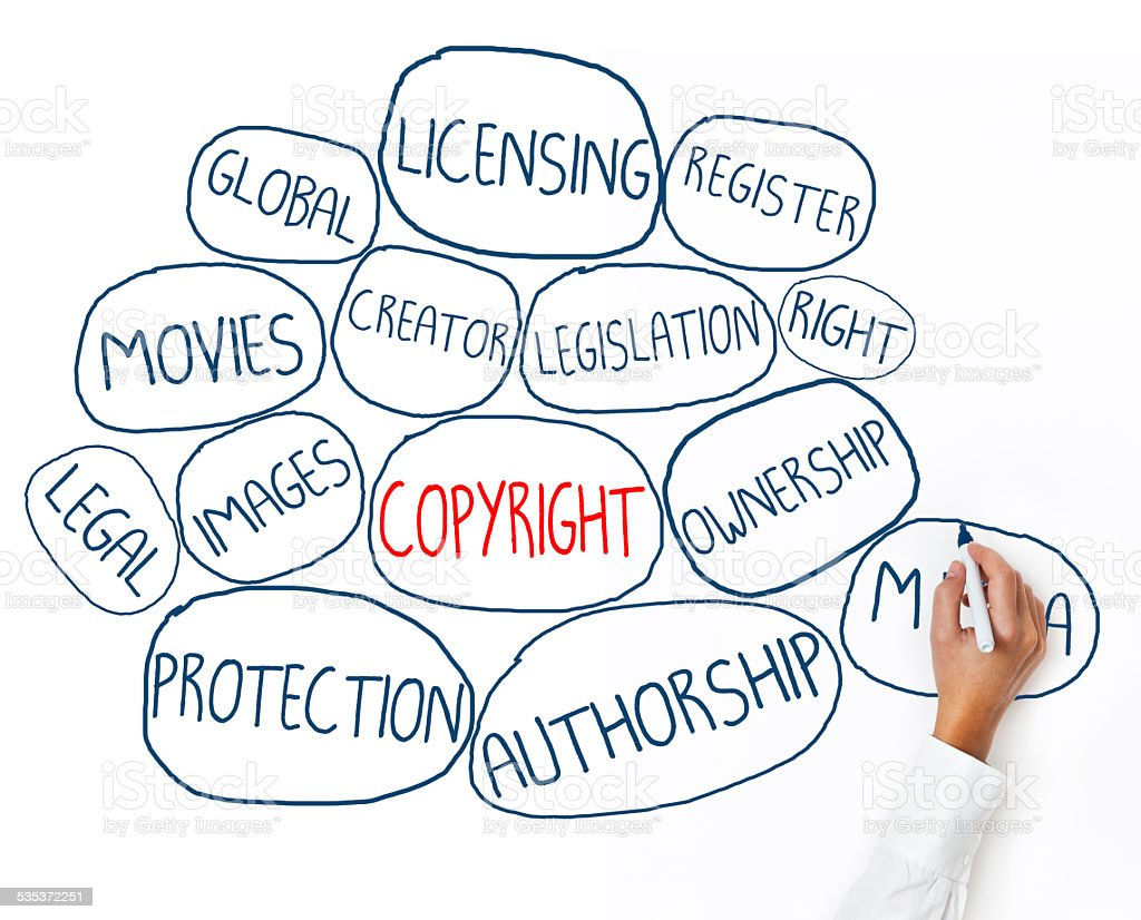 Copyright / Felt tip pen concept (Click for more) stock photo
