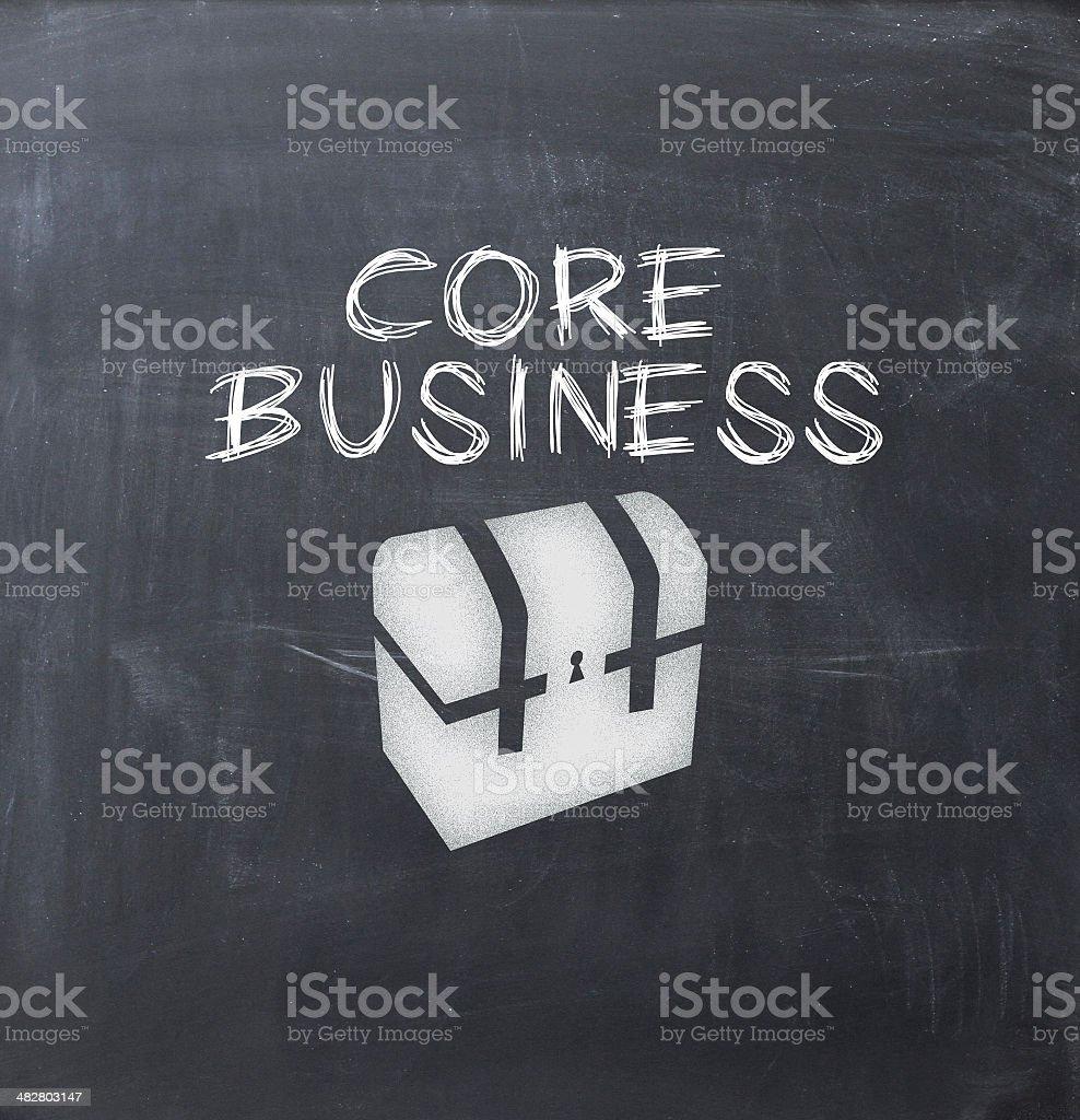 Core business value stock photo