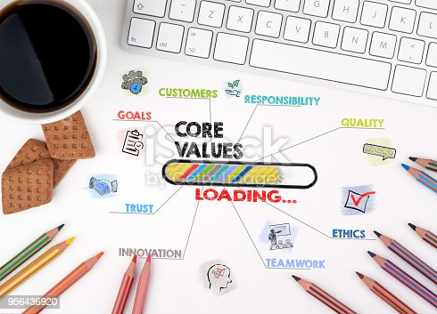 istock Core Values, Business concept 956436920
