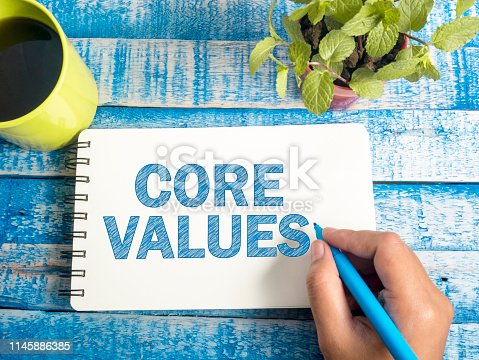 Core Values, business ethics motivational inspirational quotes, words typography concept