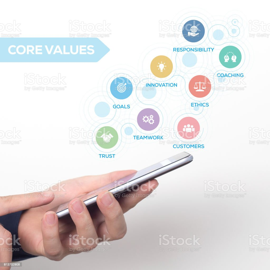 Core Values Concept stock photo