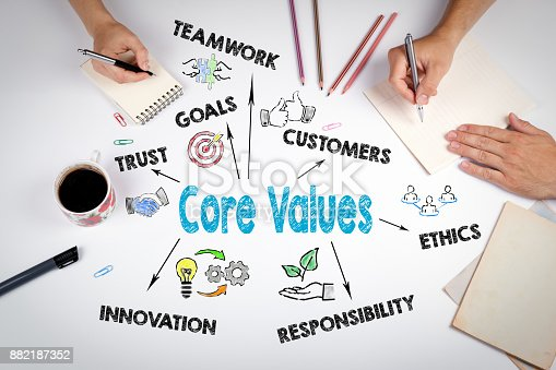 531925785 istock photo Core Values Concept. The meeting at the white office table 882187352