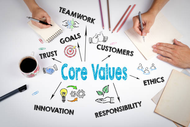 core values concept. the meeting at the white office table - cultures stock pictures, royalty-free photos & images