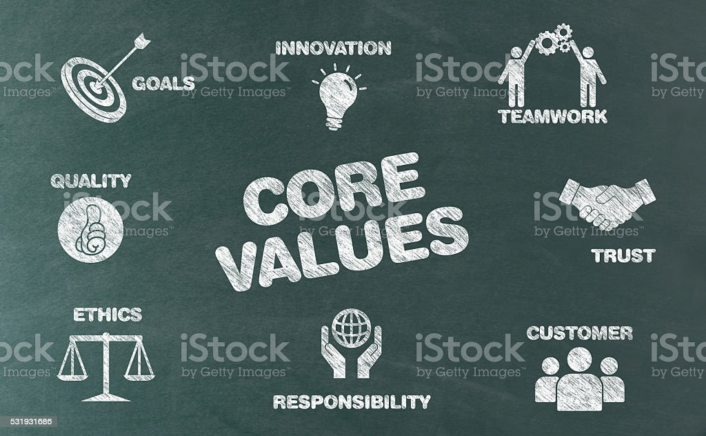 Core Values Concept with Icons and Keywords on Blackboard stock photo