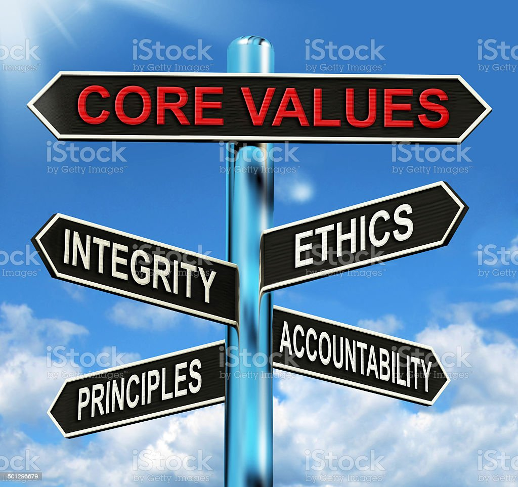 Core Values Signpost Means Integrity Ethics Principals And Accou stock photo