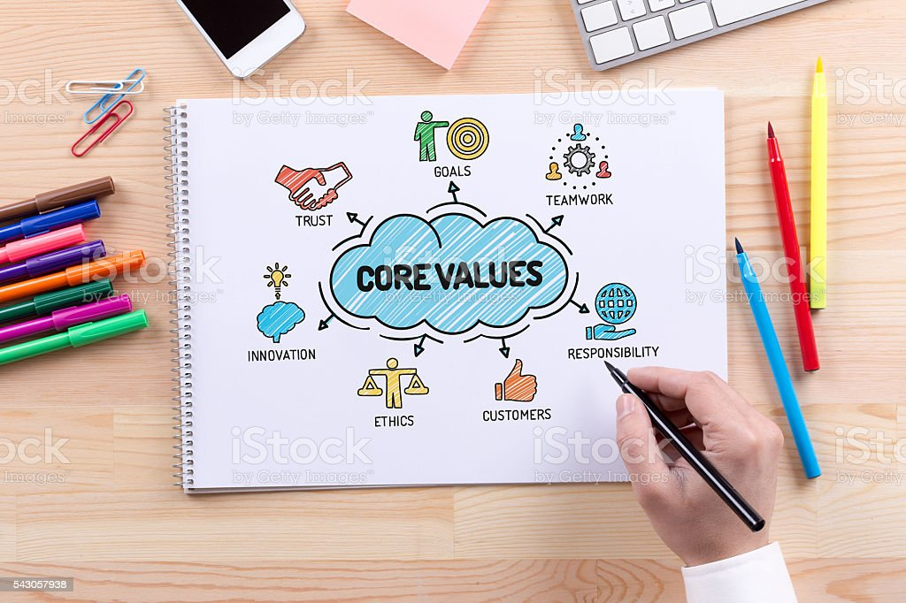 Core Values sketch on notebook stock photo