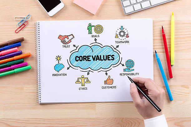 core values sketch on notebook - grupo de iconos fotografías e imágenes de stock