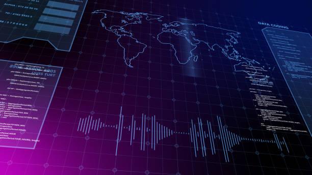 corona covid virus utbrott världskarta sjukdom spridning analysera 3d-animering infekterade hud ui användargränssnitt medicinsk teknik futuristisk varning varningssignal tecken bakgrund - graphs animation bildbanksfoton och bilder